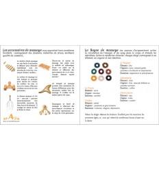 Coffret Evasion - Livret Page Massage