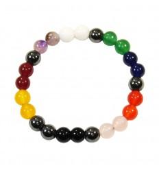 bracelet 9 planetes
