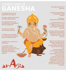 Colored Ganesh