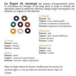 1 Bague de Massage Tuto