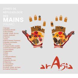 1 Pulsera de Masaje para los puntos de la mano
