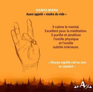 Shunya ou Shuny Mudra