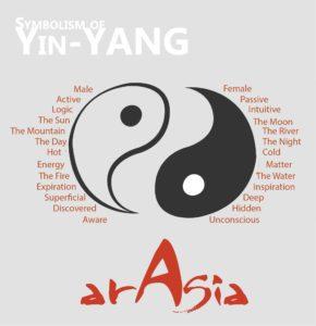 the yin yang symbol