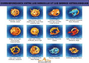 correspondances pierres et signes du zodiac