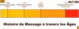 Wooden Massage Tools