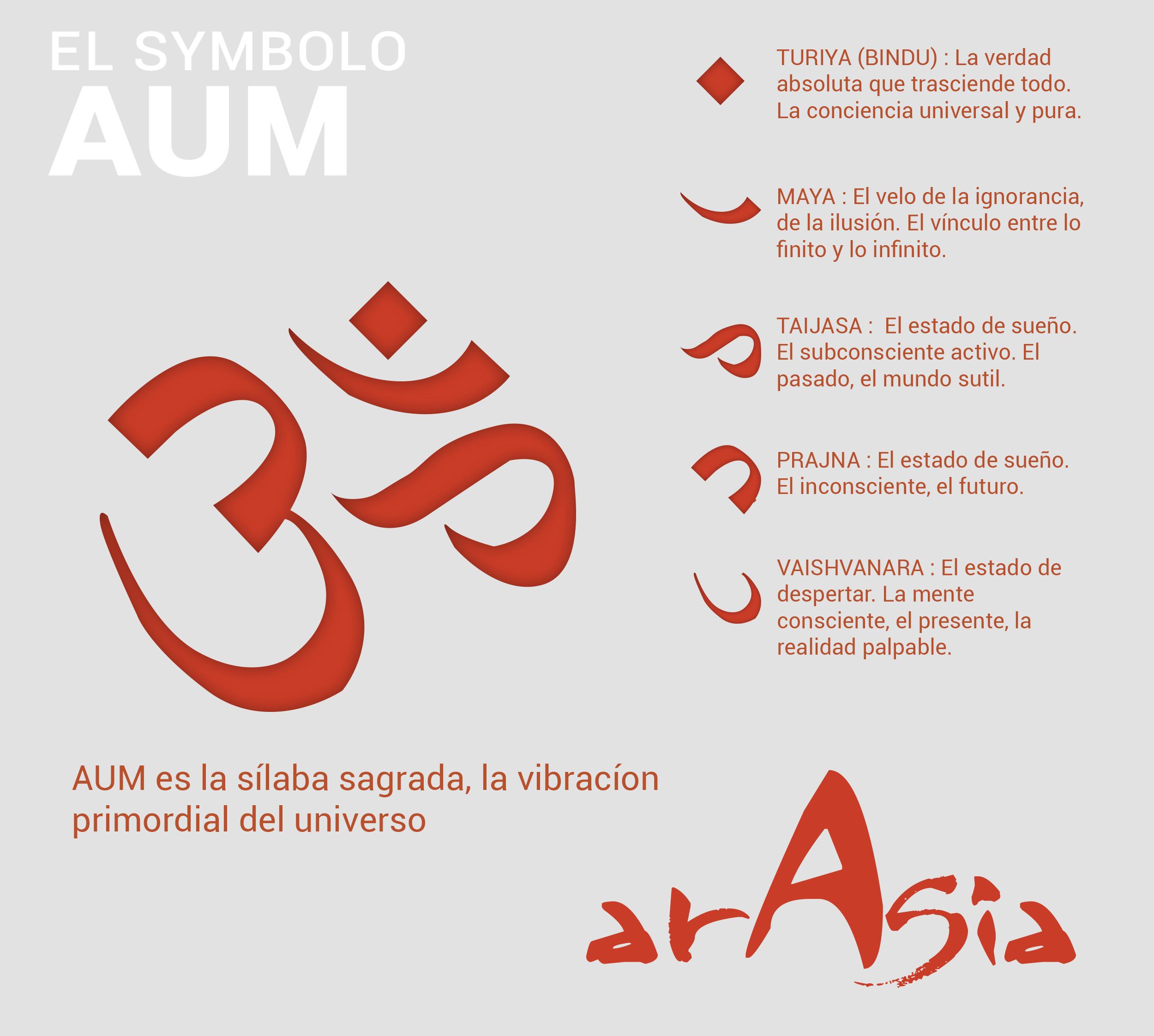 El symbolo Aum
