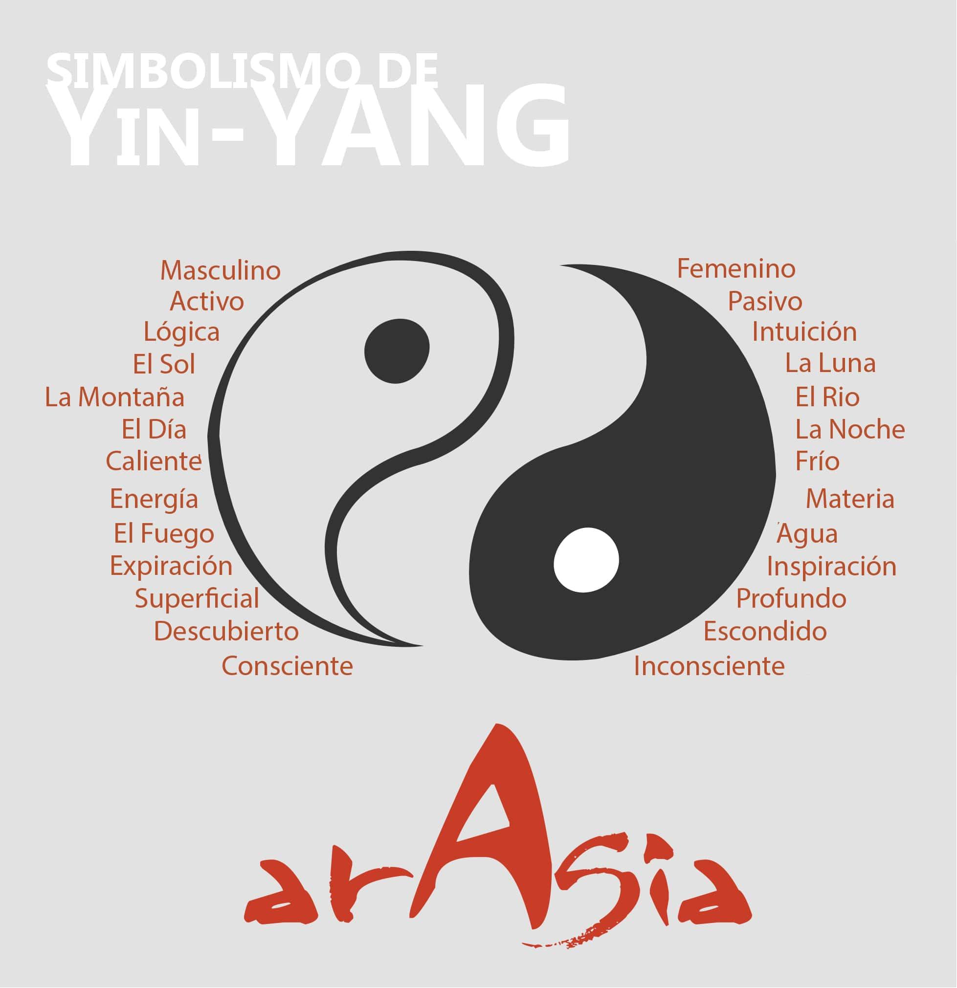 simbolismo del yin yang