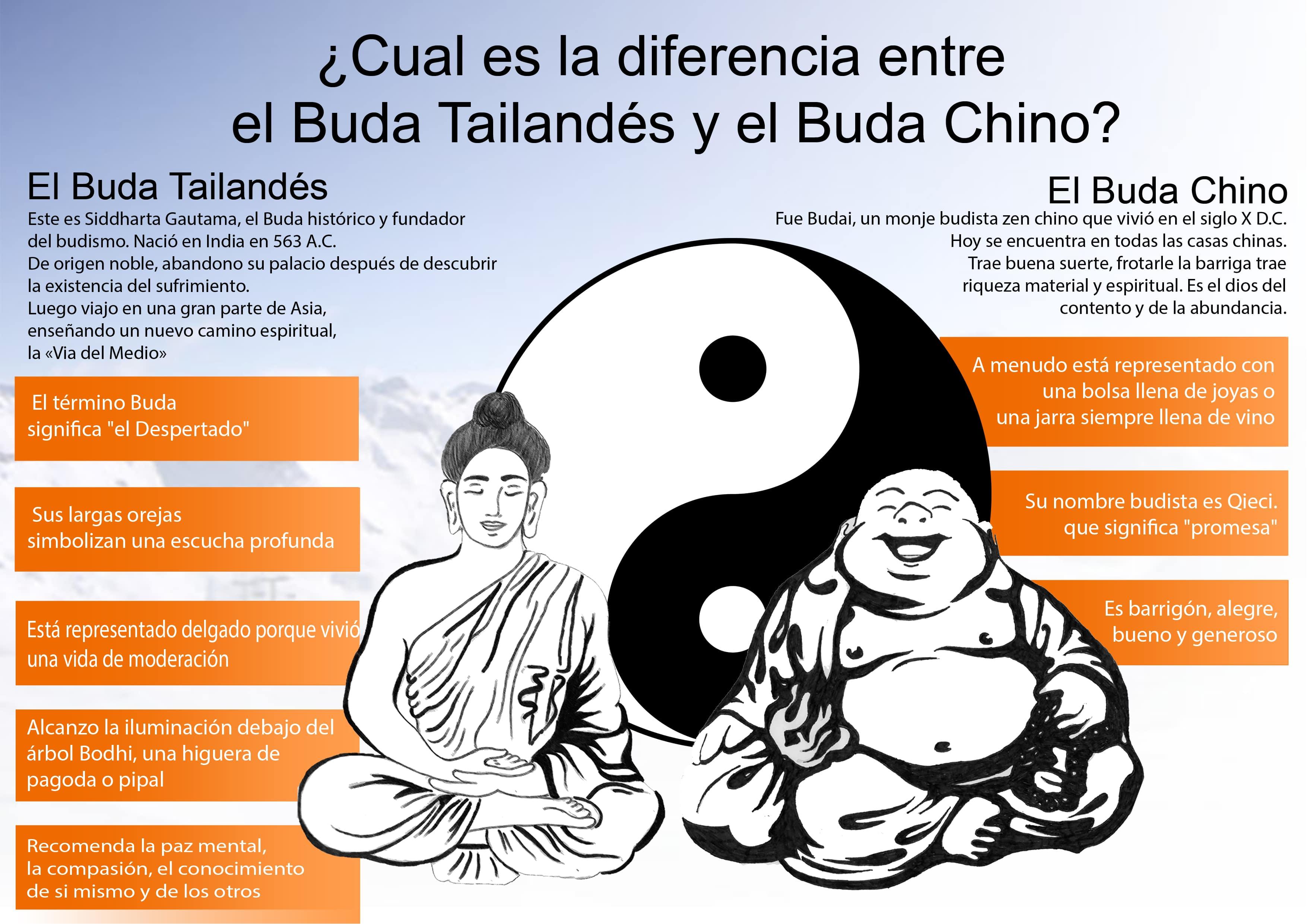 diferencia entre buda thai y chino