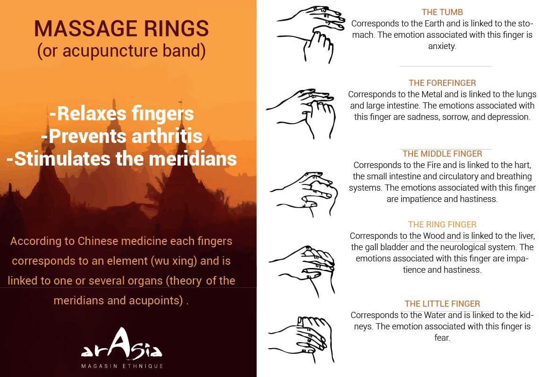 fingerzen arasia